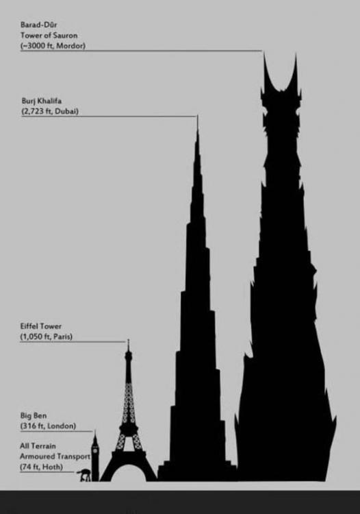 Tower-of-Sauron.jpg